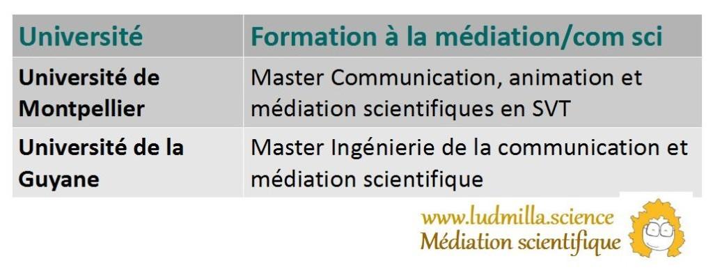 Université de guyane: master ingénierie de la communication et médiation scientifique. Université de Montpellier: Master Communication, animation et médiation scientifiques en SVT