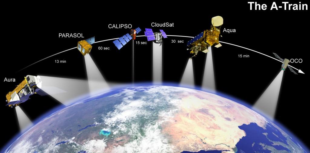 A-Train_satellites